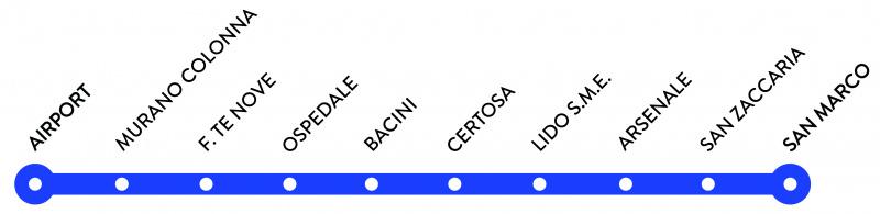 Jak dojechać z lotniska Marco Polo do Wenecji? Linia niebieska - statki Allilaguna