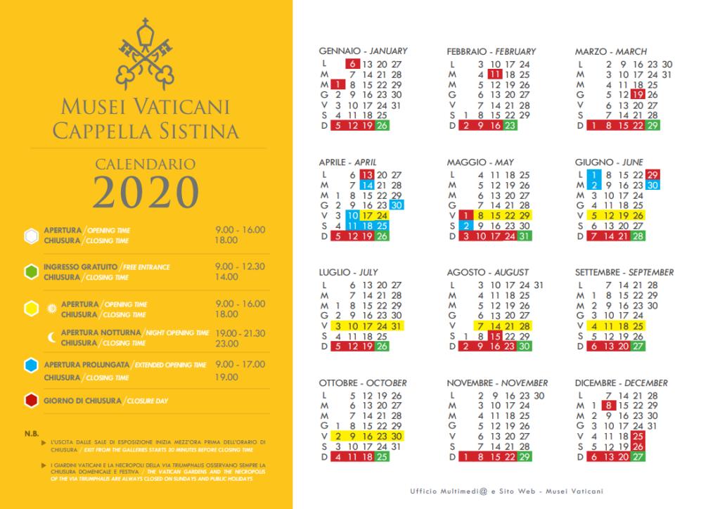 Muzea Watykańskie, Rzym - dni i godziny otwarcia
